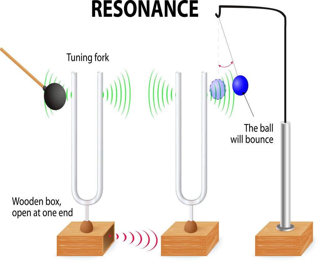 Zwei Stimmgabeln und ein Tischtennisball zeigen den Effekt der Resonanzfrequenz